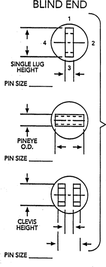 place a hydraulic order - blind end